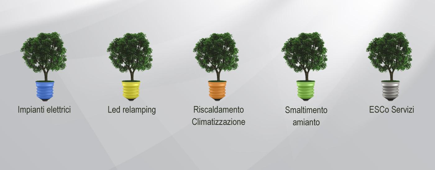 Soluzioni per il risparmio di energia
